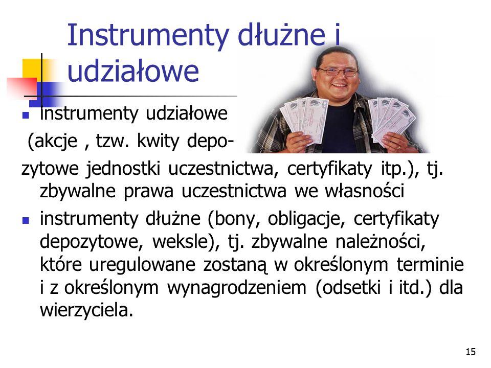15 Instrumenty dłużne i udziałowe instrumenty udziałowe (akcje, tzw. kwity depo- zytowe jednostki uczestnictwa, certyfikaty itp.), tj. zbywalne prawa