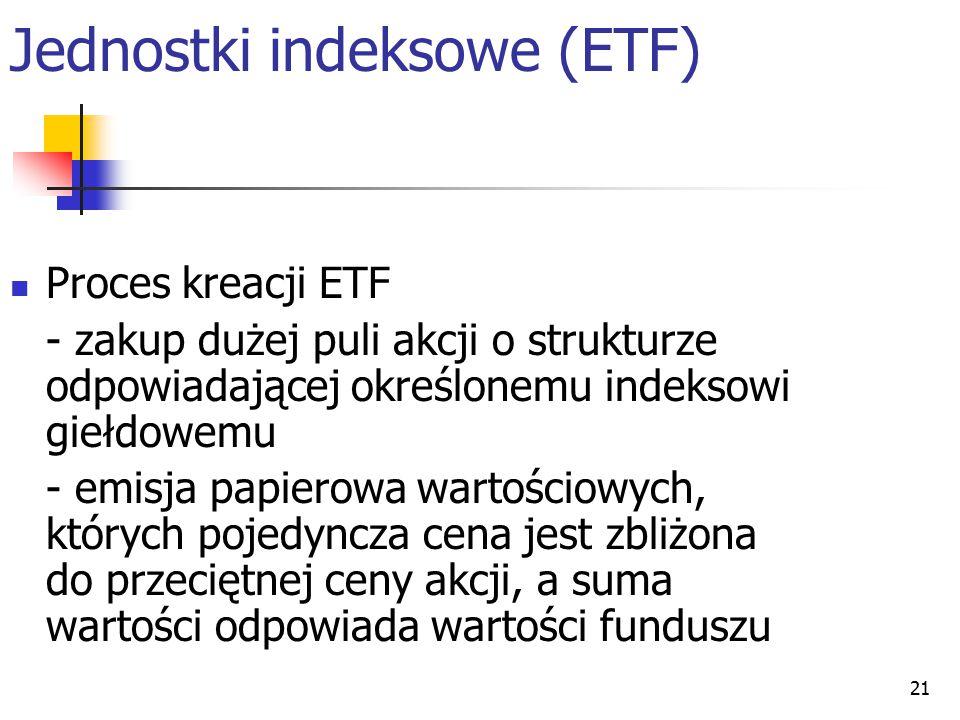 21 Jednostki indeksowe (ETF) Proces kreacji ETF - zakup dużej puli akcji o strukturze odpowiadającej określonemu indeksowi giełdowemu - emisja papiero