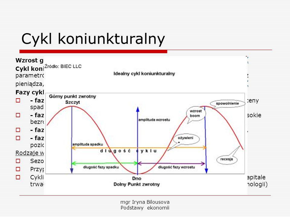 Cykl koniunkturalny Wzrost gospodarczy ZOBACZ ZOBACZ Cykl koniunkturalny –powtarzające się periodycznie wahania podstawowych parametrów gospodarczych,