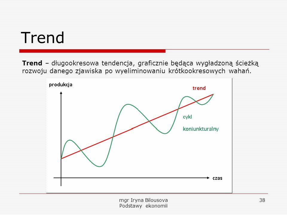 Trend mgr Iryna Bilousova Podstawy ekonomii 38 Trend – długookresowa tendencja, graficznie będąca wygładzoną ścieżką rozwoju danego zjawiska po wyelim