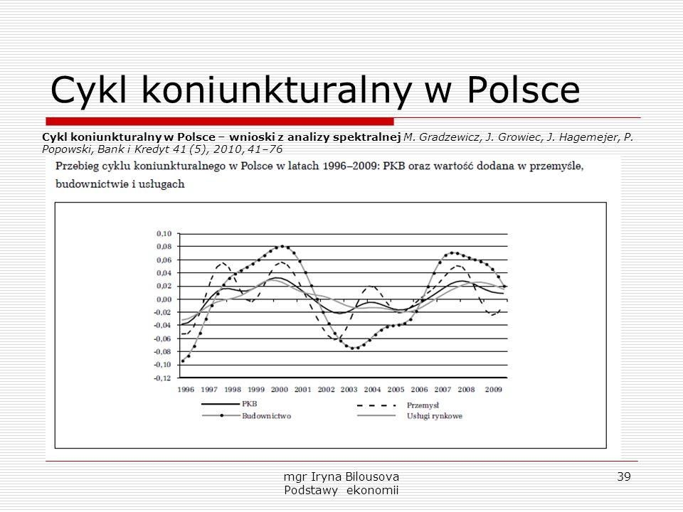 Cykl koniunkturalny w Polsce mgr Iryna Bilousova Podstawy ekonomii 39 Cykl koniunkturalny w Polsce – wnioski z analizy spektralnej M. Gradzewicz, J. G