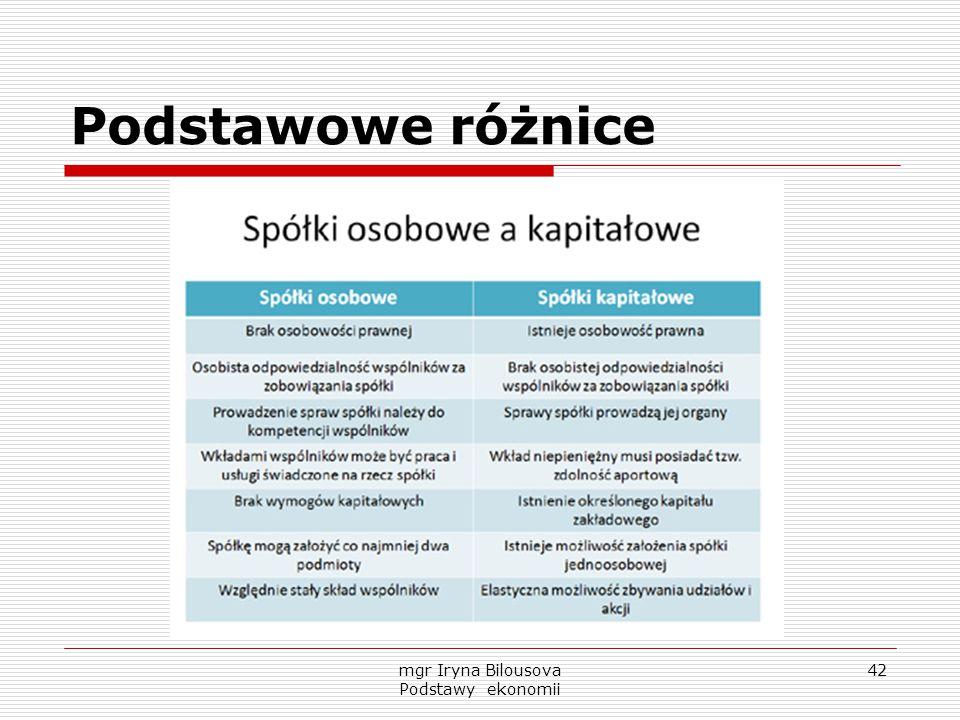 Podstawowe różnice mgr Iryna Bilousova Podstawy ekonomii 42