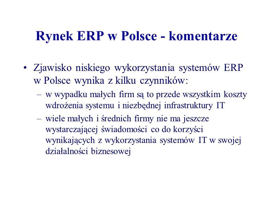 Rynek ERP w Polsce - komentarze Zjawisko niskiego wykorzystania systemów ERP w Polsce wynika z kilku czynników: –w wypadku małych firm są to przede wszystkim koszty wdrożenia systemu i niezbędnej infrastruktury IT –wiele małych i średnich firmy nie ma jeszcze wystarczającej świadomości co do korzyści wynikających z wykorzystania systemów IT w swojej działalności biznesowej