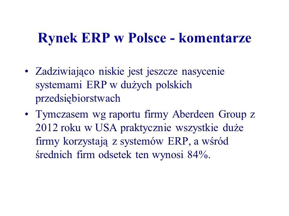 Rynek ERP w Polsce - komentarze Zadziwiająco niskie jest jeszcze nasycenie systemami ERP w dużych polskich przedsiębiorstwach Tymczasem wg raportu firmy Aberdeen Group z 2012 roku w USA praktycznie wszystkie duże firmy korzystają z systemów ERP, a wśród średnich firm odsetek ten wynosi 84%.