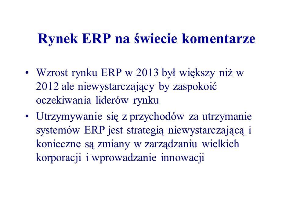 Rynek ERP na świecie komentarze Wzrost rynku ERP w 2013 był większy niż w 2012 ale niewystarczający by zaspokoić oczekiwania liderów rynku Utrzymywanie się z przychodów za utrzymanie systemów ERP jest strategią niewystarczającą i konieczne są zmiany w zarządzaniu wielkich korporacji i wprowadzanie innowacji