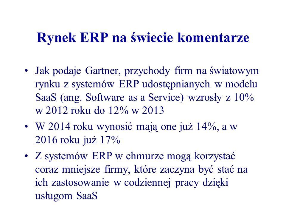 Rynek ERP na świecie komentarze Jak podaje Gartner, przychody firm na światowym rynku z systemów ERP udostępnianych w modelu SaaS (ang. Software as a