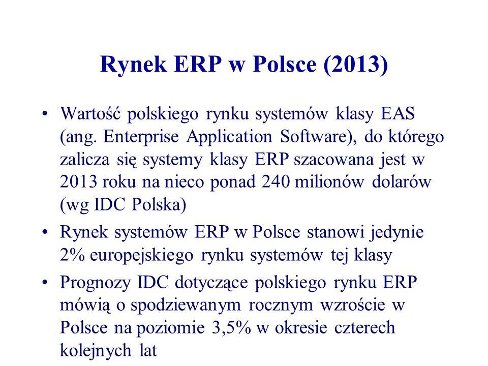 Rynek ERP w Polsce (2012) Na rynku systemów ERP w Polsce funkcjonuje sporo rodzimych przedsiębiorstw (największy Comarch posiada 12,5-procentowy udział w rynku Największy, bo 40,9-procentowym udział ma SAP Trzeci jest Oracle mający 11,7% polskiego rynku Kolejne dwa miejsca zajmują IFS oraz BPSC z udziałami odpowiednio 4,8% i 4,0%