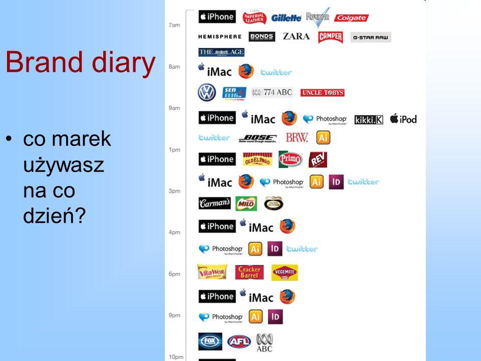 Brand diary co marek używasz na co dzień?