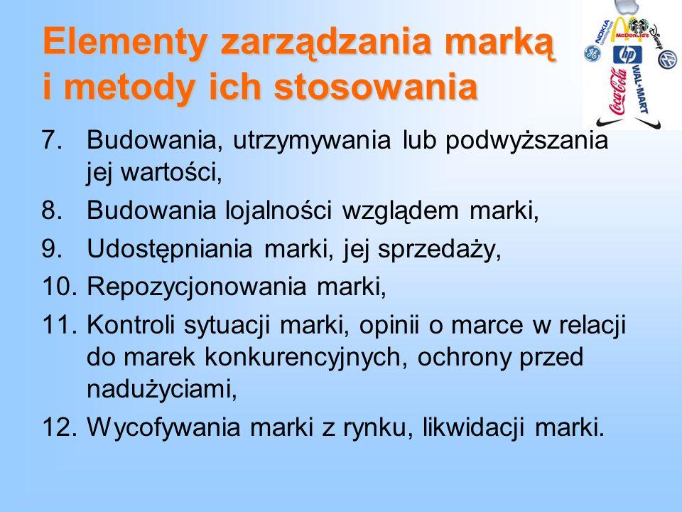 Elementy zarządzania marką i metody ich stosowania 7.Budowania, utrzymywania lub podwyższania jej wartości, 8.Budowania lojalności wzglądem marki, 9.U