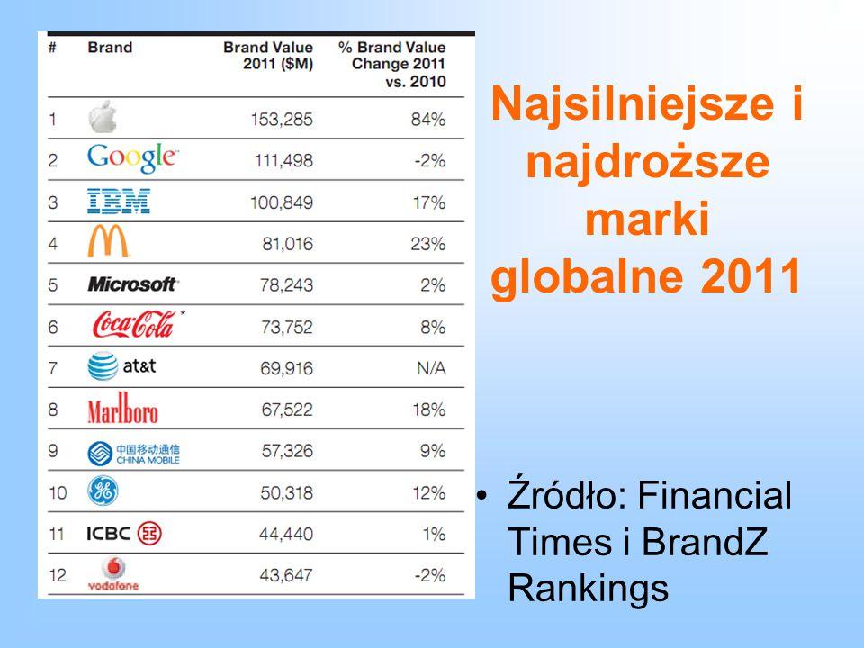 Najsilniejsze i najdroższe marki globalne 2011 Źródło: Financial Times i BrandZ Rankings