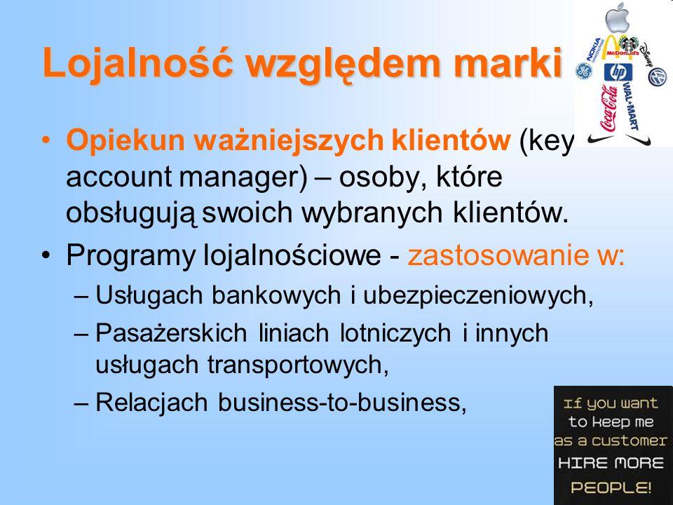 Lojalność względem marki Opiekun ważniejszych klientów (key account manager) – osoby, które obsługują swoich wybranych klientów. Programy lojalnościow