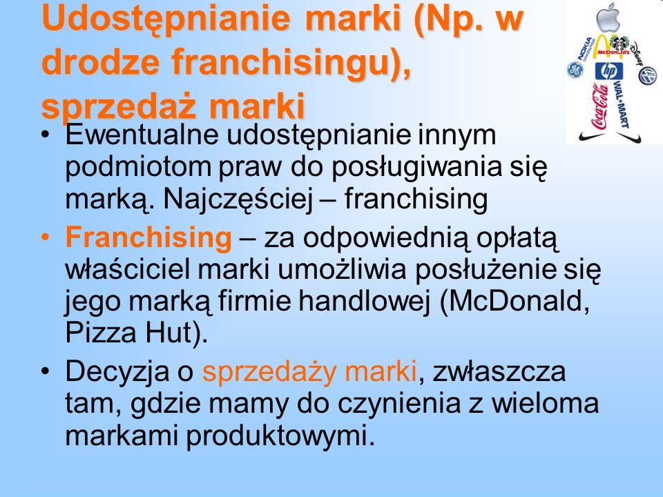 Udostępnianie marki (Np. w drodze franchisingu), sprzedaż marki Ewentualne udostępnianie innym podmiotom praw do posługiwania się marką. Najczęściej –