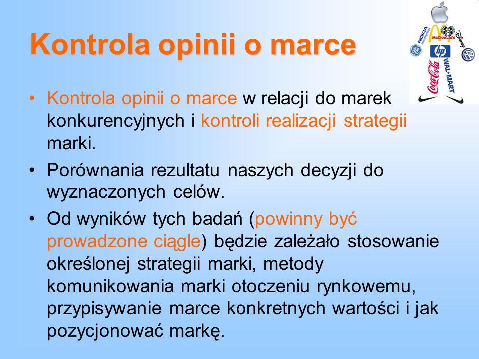 Kontrola opinii o marce Kontrola opinii o marce w relacji do marek konkurencyjnych i kontroli realizacji strategii marki. Porównania rezultatu naszych