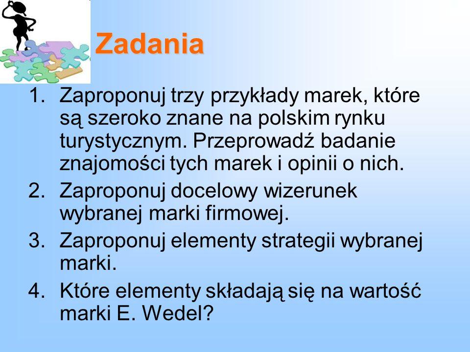Zadania 1.Zaproponuj trzy przykłady marek, które są szeroko znane na polskim rynku turystycznym. Przeprowadź badanie znajomości tych marek i opinii o