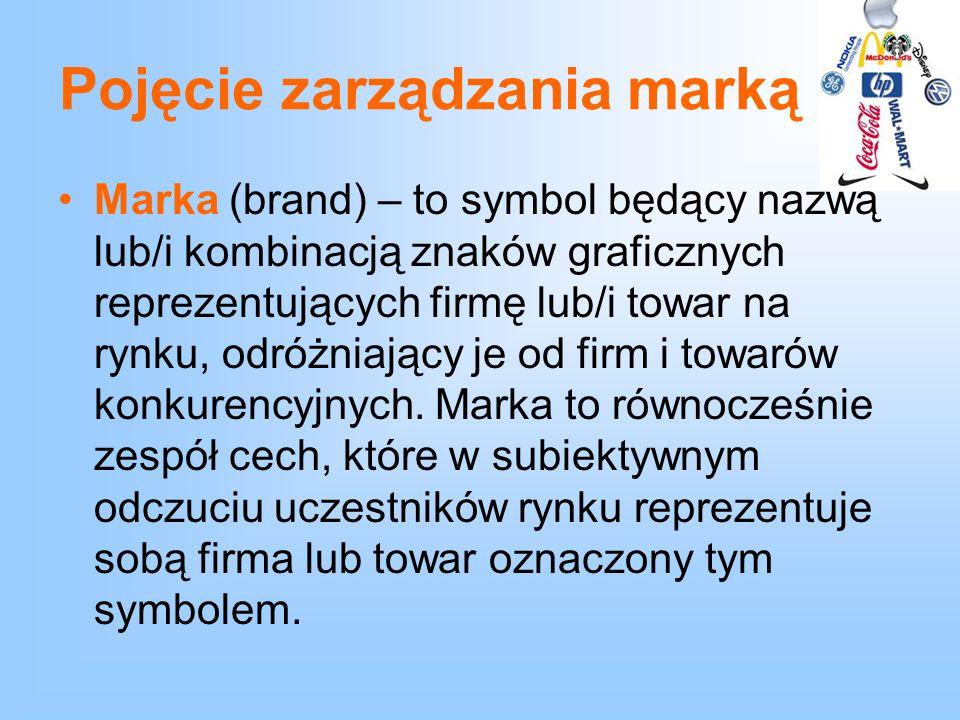 Pojęcie zarządzania marką Marka (brand) – to symbol będący nazwą lub/i kombinacją znaków graficznych reprezentujących firmę lub/i towar na rynku, odró