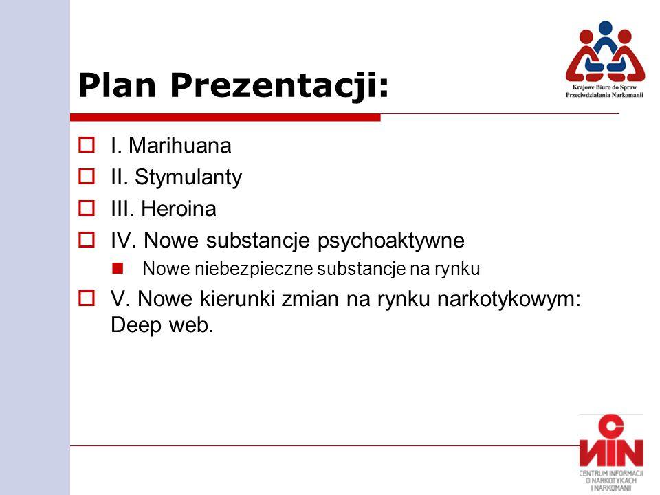 Plan Prezentacji:  I.Marihuana  II. Stymulanty  III.
