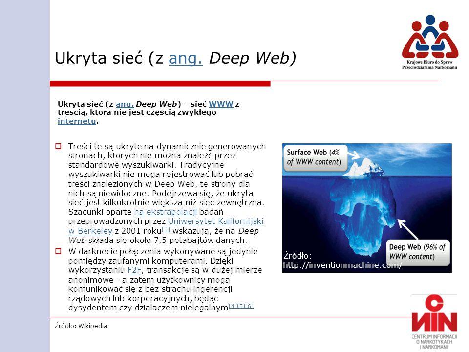 Ukryta sieć (z ang.Deep Web)ang. Ukryta sieć (z ang.