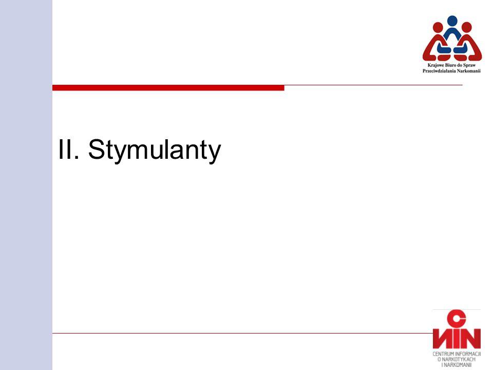 II. Stymulanty