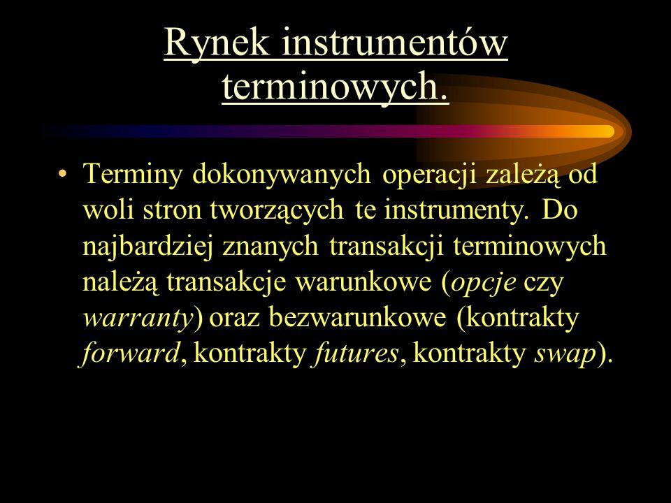 Rynek instrumentów terminowych. Terminy dokonywanych operacji zależą od woli stron tworzących te instrumenty. Do najbardziej znanych transakcji termin