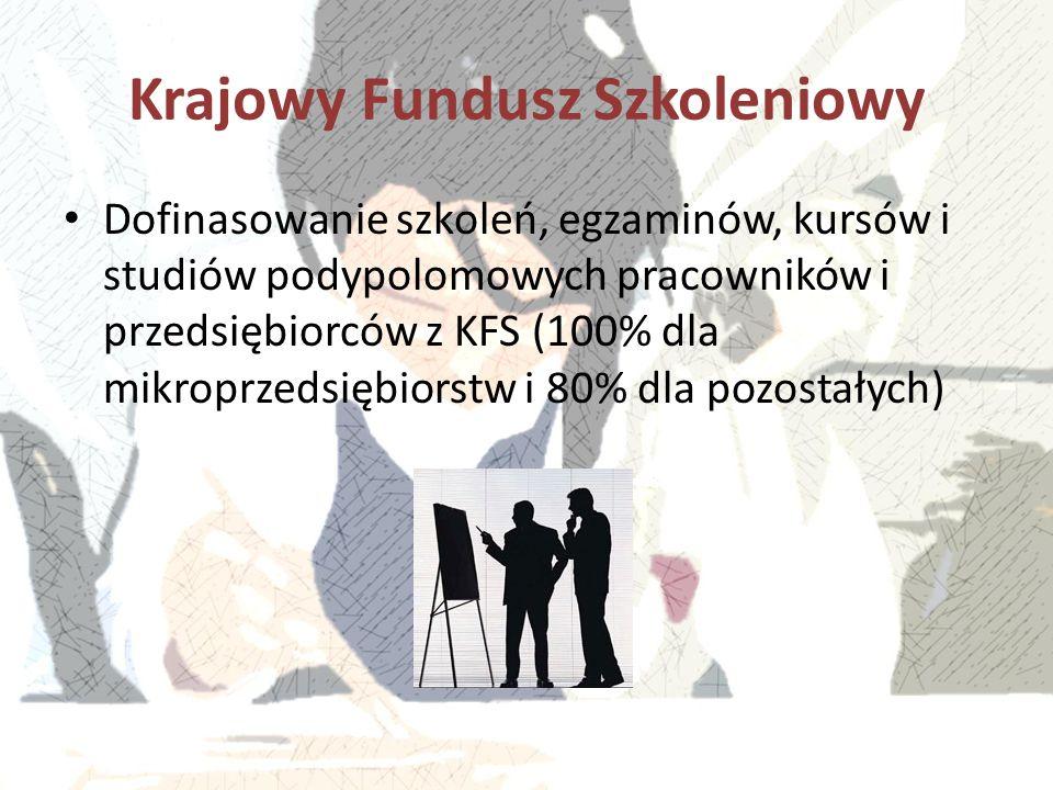 Krajowy Fundusz Szkoleniowy Dofinasowanie szkoleń, egzaminów, kursów i studiów podypolomowych pracowników i przedsiębiorców z KFS (100% dla mikroprzed