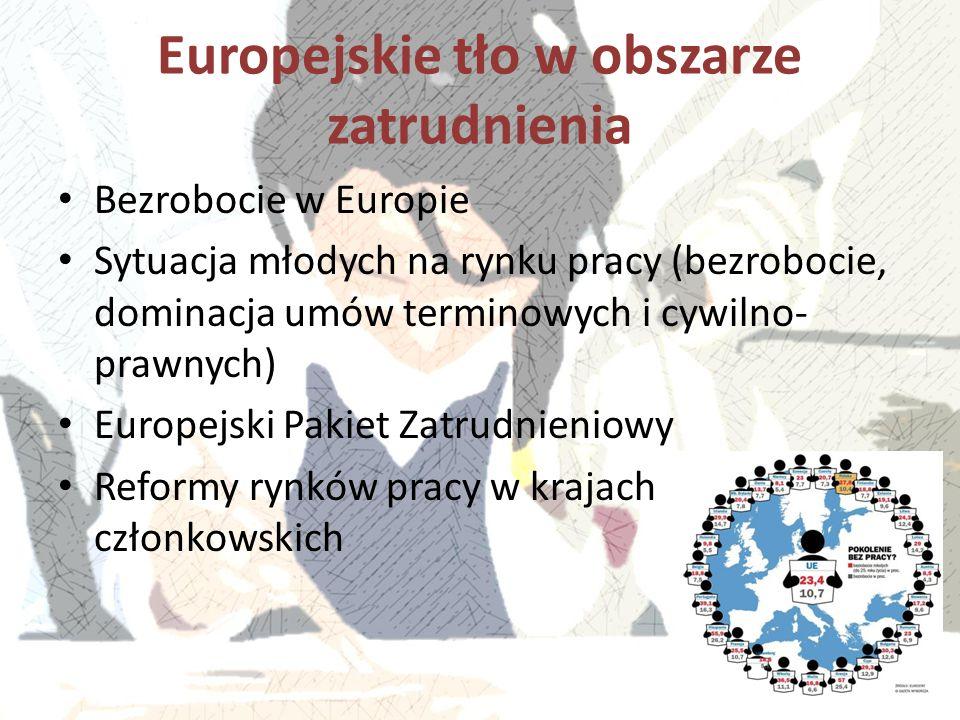 Europejskie tło w obszarze zatrudnienia Bezrobocie w Europie Sytuacja młodych na rynku pracy (bezrobocie, dominacja umów terminowych i cywilno- prawny