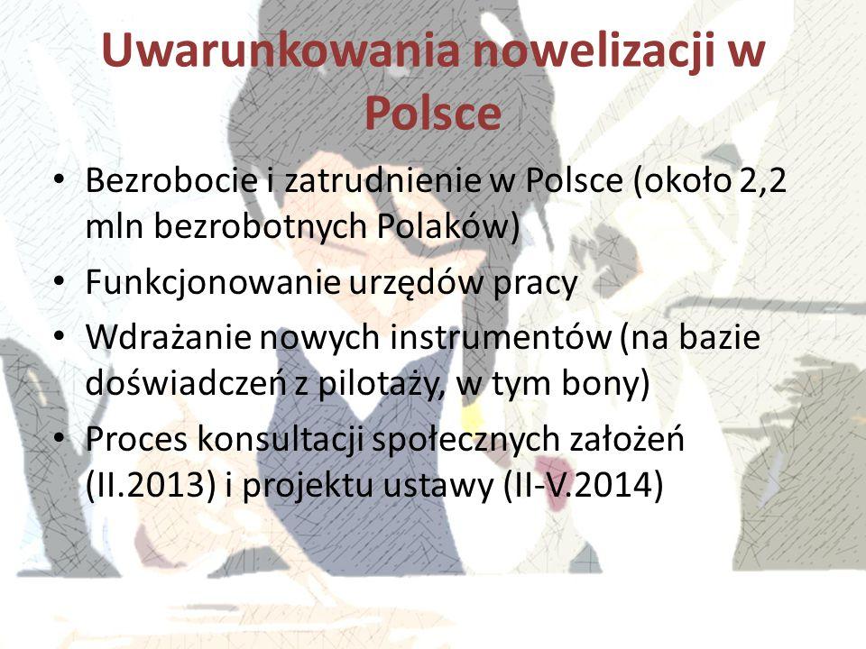 Uwarunkowania nowelizacji w Polsce Bezrobocie i zatrudnienie w Polsce (około 2,2 mln bezrobotnych Polaków) Funkcjonowanie urzędów pracy Wdrażanie nowy