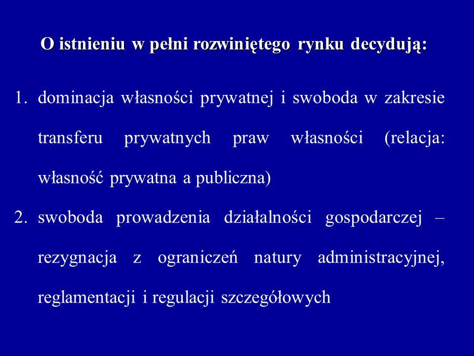 1.dominacja własności prywatnej i swoboda w zakresie transferu prywatnych praw własności (relacja: własność prywatna a publiczna) 2.swoboda prowadzeni