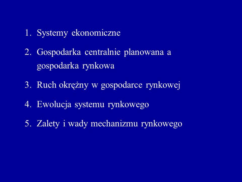 1.Systemy ekonomiczne 2.Gospodarka centralnie planowana a gospodarka rynkowa 3.Ruch okrężny w gospodarce rynkowej 4.Ewolucja systemu rynkowego 5.Zalet