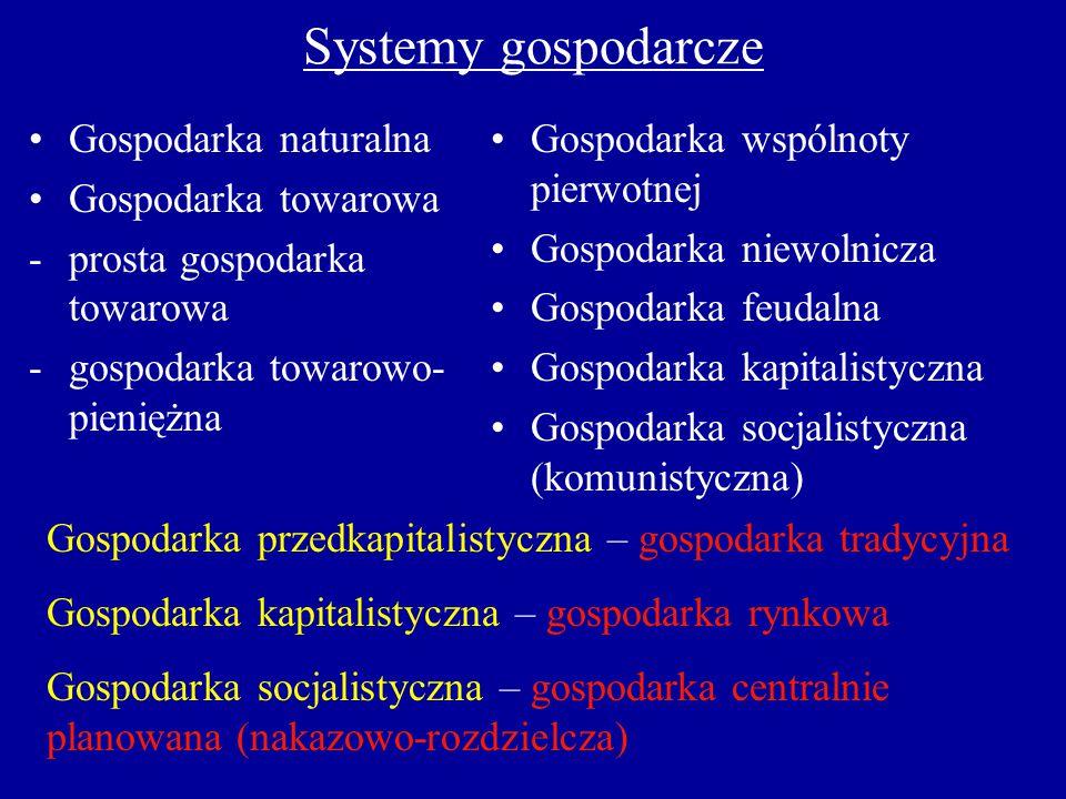 Systemy gospodarcze Gospodarka naturalna Gospodarka towarowa -prosta gospodarka towarowa -gospodarka towarowo- pieniężna Gospodarka wspólnoty pierwotn