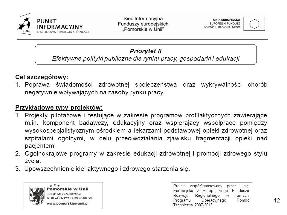 Projekt współfinansowany przez Unię Europejską z Europejskiego Funduszu Rozwoju Regionalnego w ramach Programu Operacyjnego Pomoc Techniczna 2007-2013 PRIORYTET INWESTYCYJNY 9.4 Potencjalnymi beneficjentami w PI 9.4 będą: Minister właściwy ds.