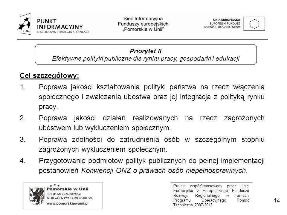 Projekt współfinansowany przez Unię Europejską z Europejskiego Funduszu Rozwoju Regionalnego w ramach Programu Operacyjnego Pomoc Techniczna 2007-2013 Przykładowe typy projektów: 1.Podnoszenie kwalifikacji i kompetencji kadr publicznych i niepublicznych instytucji działających na rzecz włączenia społecznego i walki z ubóstwem (m.in..