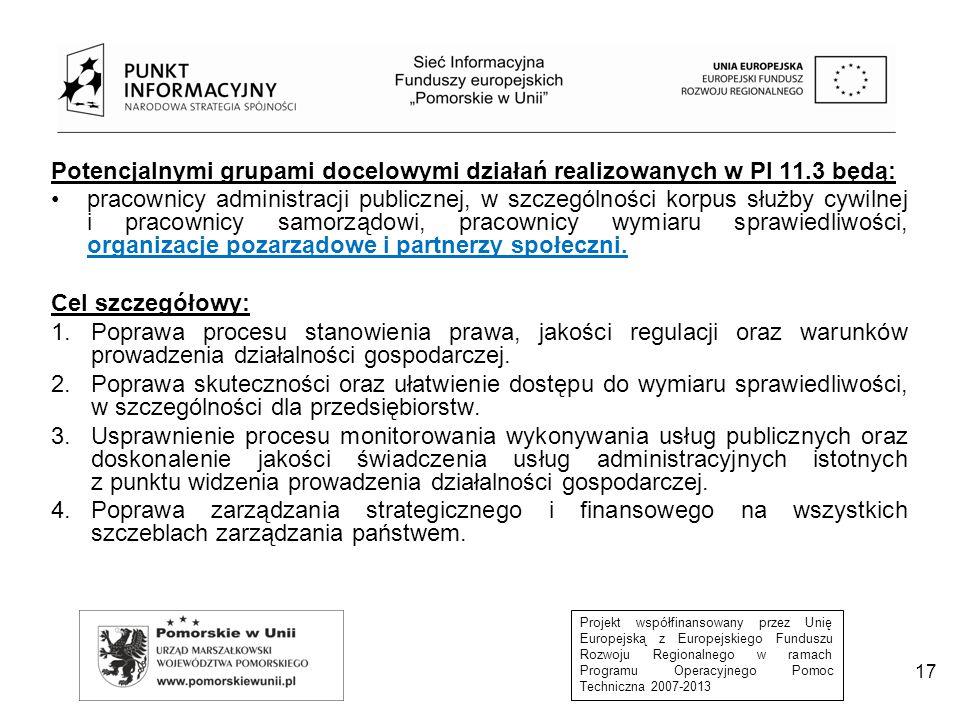Projekt współfinansowany przez Unię Europejską z Europejskiego Funduszu Rozwoju Regionalnego w ramach Programu Operacyjnego Pomoc Techniczna 2007-2013 Przykładowe typy projektów: 1.