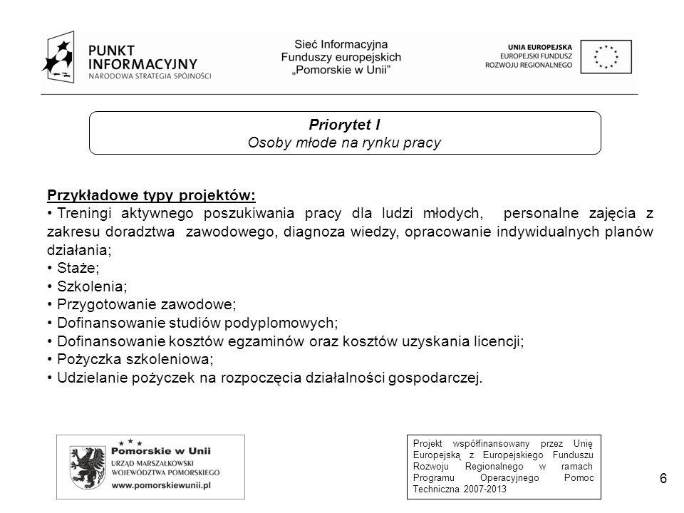 Projekt współfinansowany przez Unię Europejską z Europejskiego Funduszu Rozwoju Regionalnego w ramach Programu Operacyjnego Pomoc Techniczna 2007-2013 7 Priorytet I Osoby młode na rynku pracy Potencjalnymi beneficjentami w PI 8.6 będą: Bank Gospodarstwa Krajowego, Powiatowe Urzędy Pracy, Ochotnicze Hufce Pracy, partnerzy społeczno – gospodarczy, organizacje pozarządowe, niepubliczne agencje zatrudnienia.