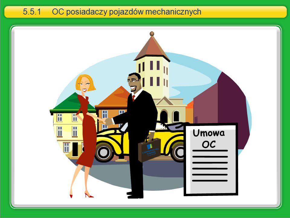 5.5.1OC posiadaczy pojazdów mechanicznych Umowa OC
