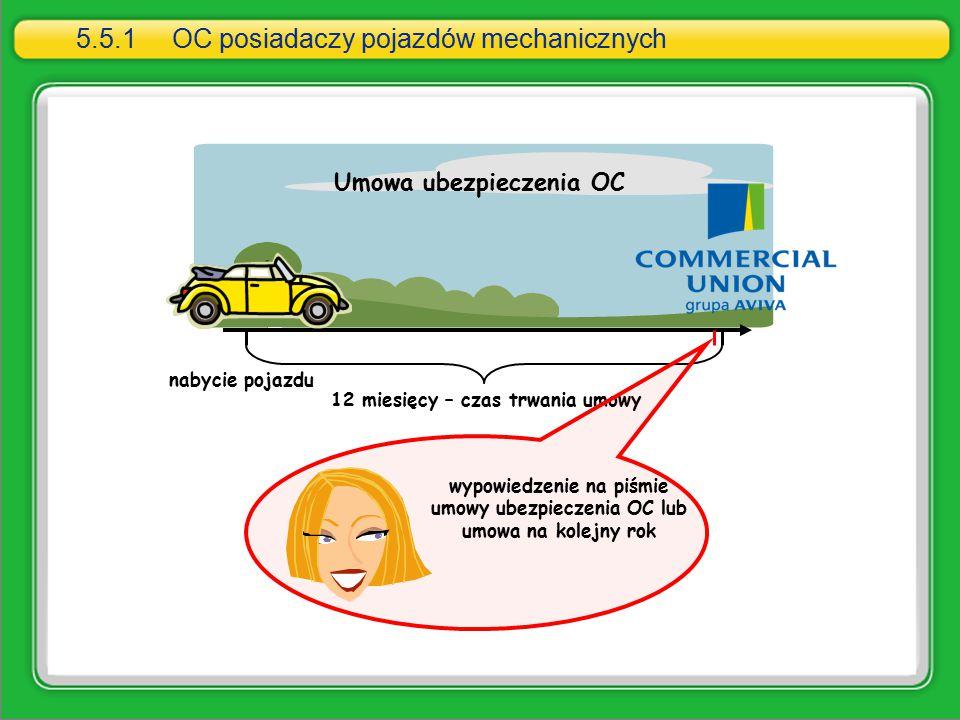12 miesięcy – czas trwania umowy Umowa ubezpieczenia OC nabycie pojazdu wypowiedzenie na piśmie umowy ubezpieczenia OC lub umowa na kolejny rok 5.5.1O