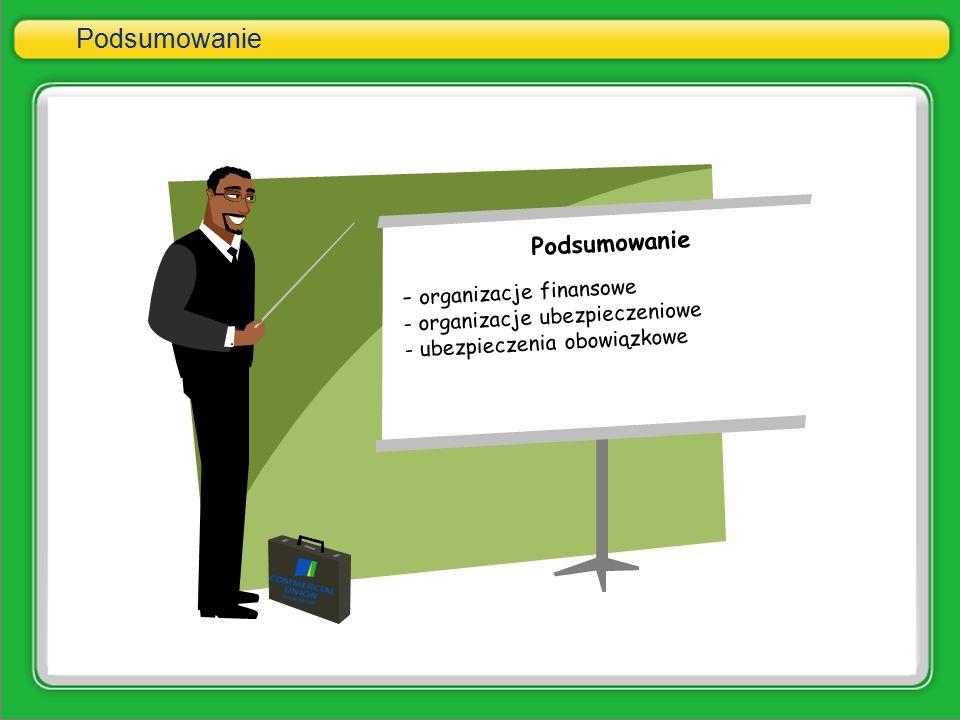 Podsumowanie - organizacje finansowe - organizacje ubezpieczeniowe - ubezpieczenia obowiązkowe Podsumowanie