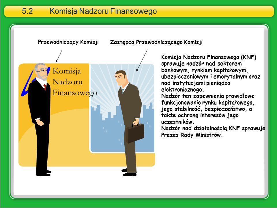 5.2Komisja Nadzoru Finansowego Przewodniczący Komisji Zastępca Przewodniczącego Komisji Komisja Nadzoru Finansowego (KNF) sprawuje nadzór nad sektorem