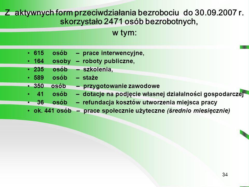 34 Z aktywnych form przeciwdziałania bezrobociu do 30.09.2007 r.
