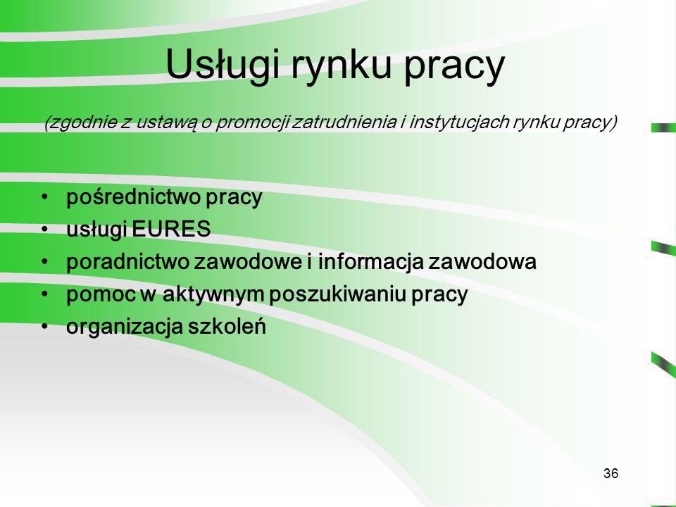 36 Usługi rynku pracy (zgodnie z ustawą o promocji zatrudnienia i instytucjach rynku pracy) pośrednictwo pracy usługi EURES poradnictwo zawodowe i informacja zawodowa pomoc w aktywnym poszukiwaniu pracy organizacja szkoleń
