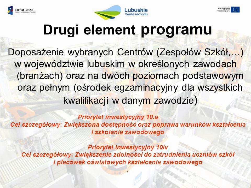 Doposażenie wybranych Centrów (Zespołów Szkół,…) w województwie lubuskim w określonych zawodach (branżach) oraz na dwóch poziomach podstawowym oraz pe