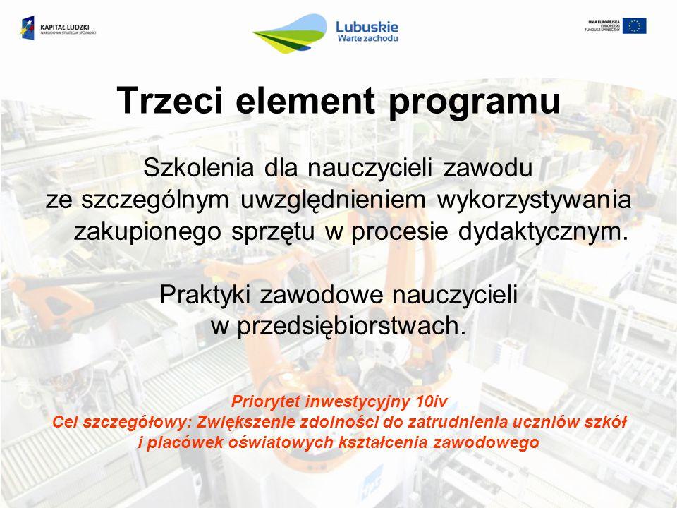 Trzeci element programu Szkolenia dla nauczycieli zawodu ze szczególnym uwzględnieniem wykorzystywania zakupionego sprzętu w procesie dydaktycznym. Pr