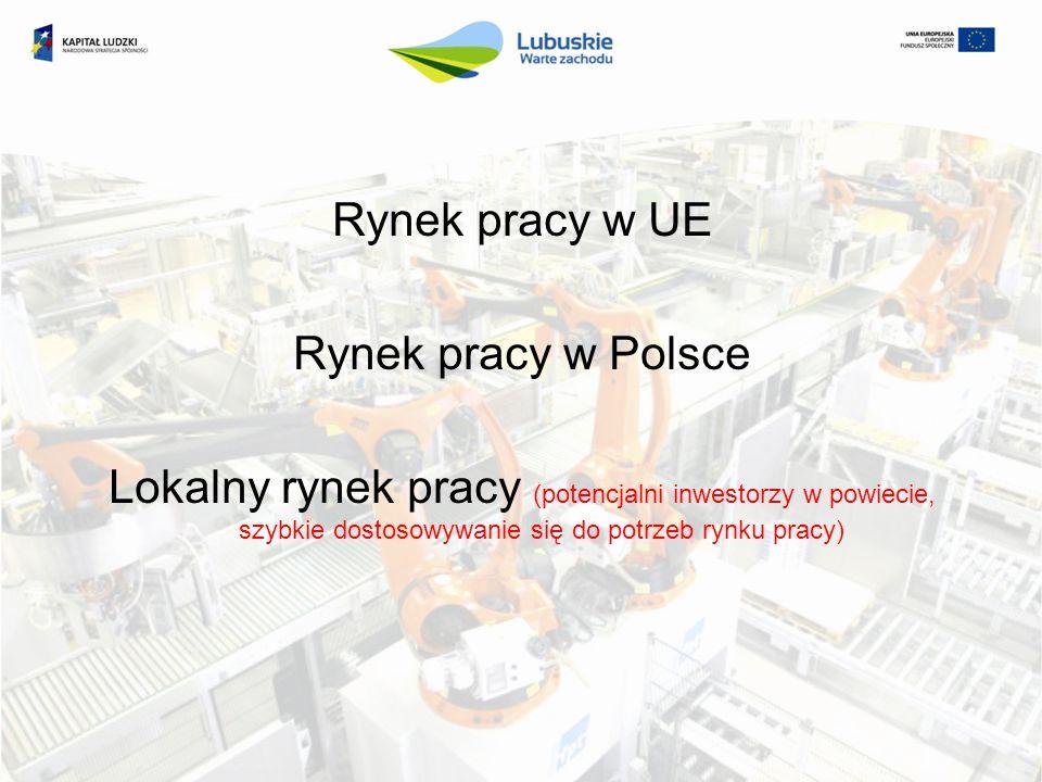 Rynek pracy w UE Rynek pracy w Polsce Lokalny rynek pracy (potencjalni inwestorzy w powiecie, szybkie dostosowywanie się do potrzeb rynku pracy)