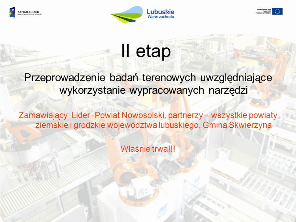 II etap Przeprowadzenie badań terenowych uwzględniające wykorzystanie wypracowanych narzędzi Zamawiający: Lider -Powiat Nowosolski, partnerzy – wszyst