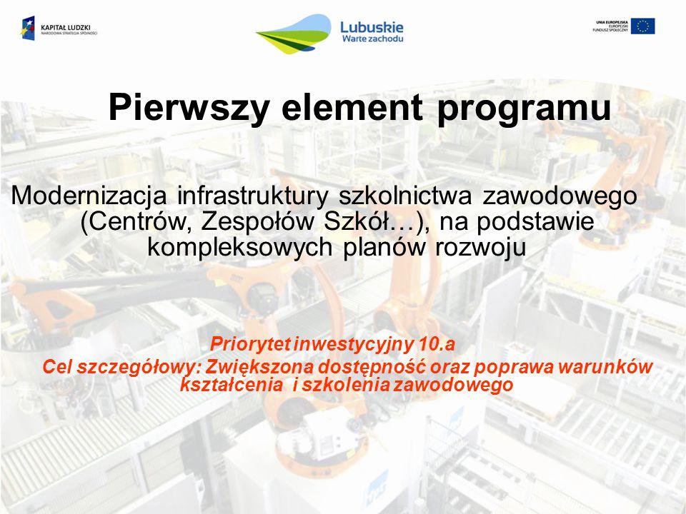 PI 10.a Cel szczegółowy: Zwiększona dostępność oraz poprawa warunków kształcenia i szkolenia zawodowego Typy projektów: inwestycje w infrastrukturę szkolnictwa zawodowego (poza szkolnictwem wyższym) na podstawie kompleksowych planów rozwoju szkolnictwa zawodowego, komplementarne i zintegrowane inwestycje w infrastrukturę służącą do szkoleń zawodowych i uczenia się przez całe życie według jasno określonych potrzeb,