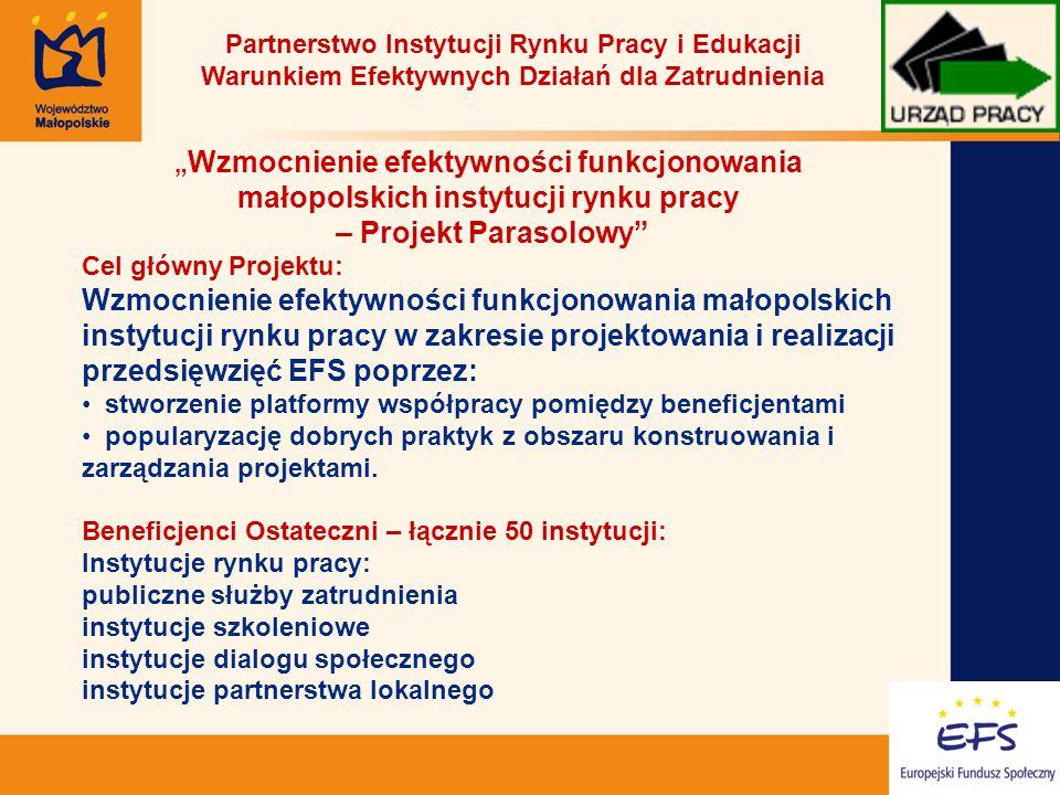 """13 """" Wzmocnienie efektywności funkcjonowania małopolskich instytucji rynku pracy – Projekt Parasolowy Cel główny Projektu: Wzmocnienie efektywności funkcjonowania małopolskich instytucji rynku pracy w zakresie projektowania i realizacji przedsięwzięć EFS poprzez: stworzenie platformy współpracy pomiędzy beneficjentami popularyzację dobrych praktyk z obszaru konstruowania i zarządzania projektami."""