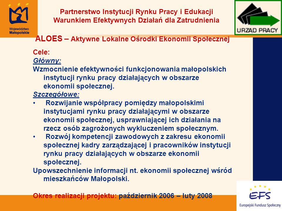 17 Partnerstwo Instytucji Rynku Pracy i Edukacji Warunkiem Efektywnych Działań dla Zatrudnienia ALOES – Aktywne Lokalne Ośrodki Ekonomii Społecznej Cele: Główny: Wzmocnienie efektywności funkcjonowania małopolskich instytucji rynku pracy działających w obszarze ekonomii społecznej.