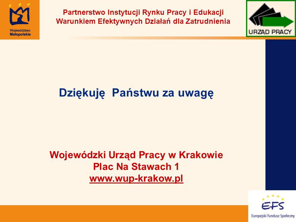 20 Dziękuję Państwu za uwagę Wojewódzki Urząd Pracy w Krakowie Plac Na Stawach 1 www.wup-krakow.pl Partnerstwo Instytucji Rynku Pracy i Edukacji Warunkiem Efektywnych Działań dla Zatrudnienia