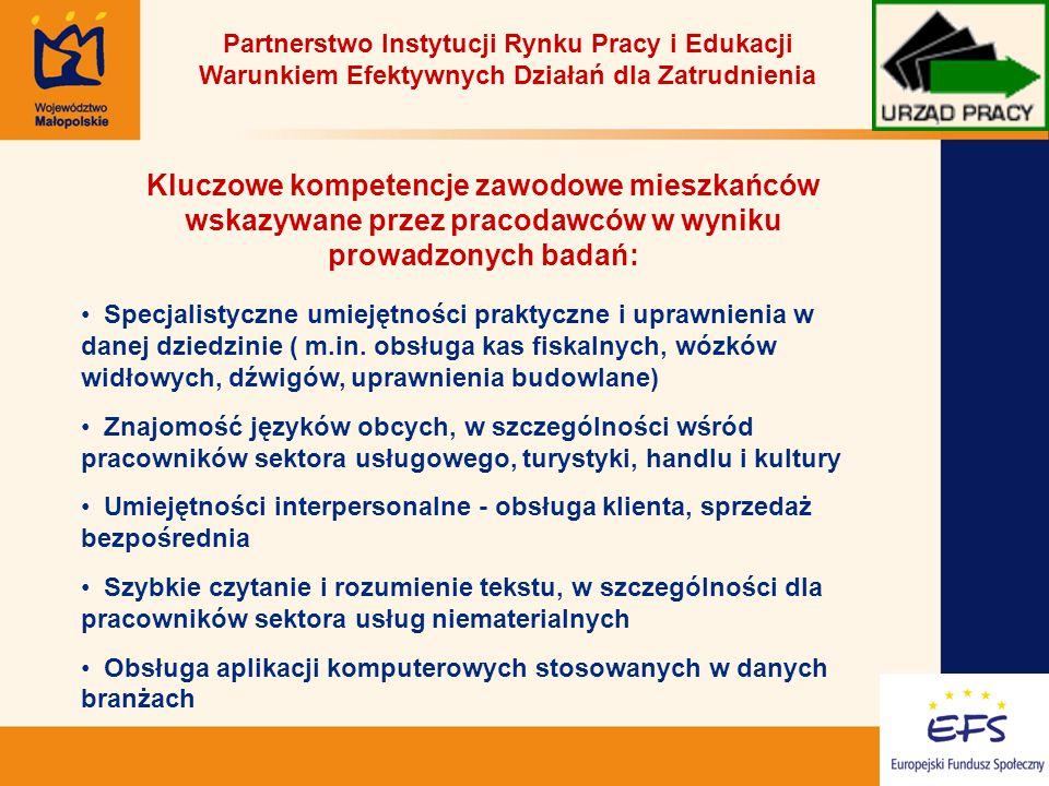 6 Partnerstwo Instytucji Rynku Pracy i Edukacji Warunkiem Efektywnych Działań dla Zatrudnienia Kluczowe kompetencje zawodowe mieszkańców wskazywane przez pracodawców w wyniku prowadzonych badań: Specjalistyczne umiejętności praktyczne i uprawnienia w danej dziedzinie ( m.in.