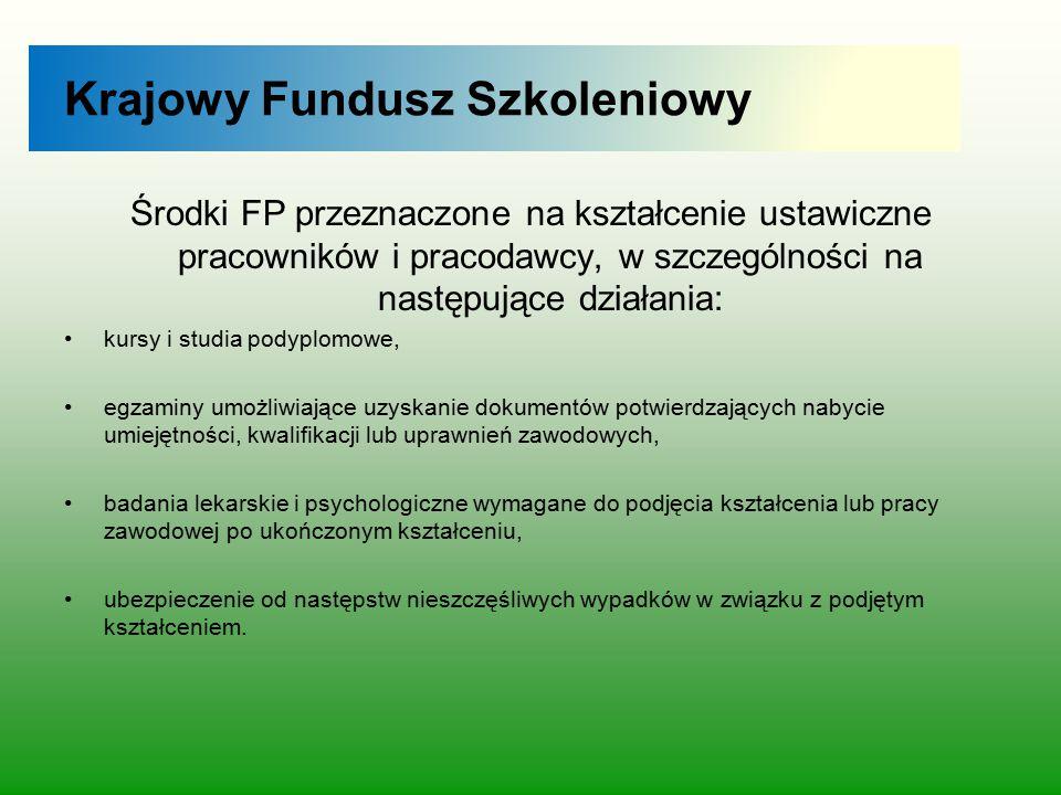 Krajowy Fundusz Szkoleniowy Środki FP przeznaczone na kształcenie ustawiczne pracowników i pracodawcy, w szczególności na następujące działania: kursy