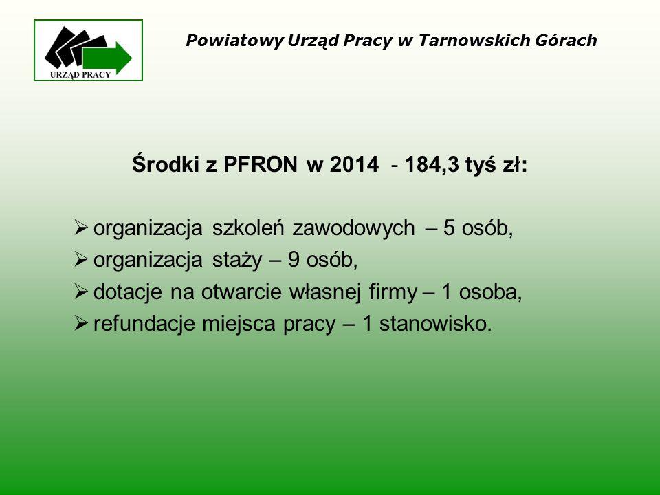 Środki z PFRON w 2014 - 184,3 tyś zł:  organizacja szkoleń zawodowych – 5 osób,  organizacja staży – 9 osób,  dotacje na otwarcie własnej firmy – 1